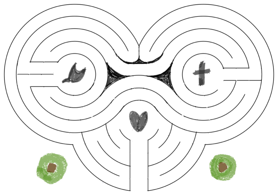 Diagram showing the Holy Cross Trinity Labyrinth