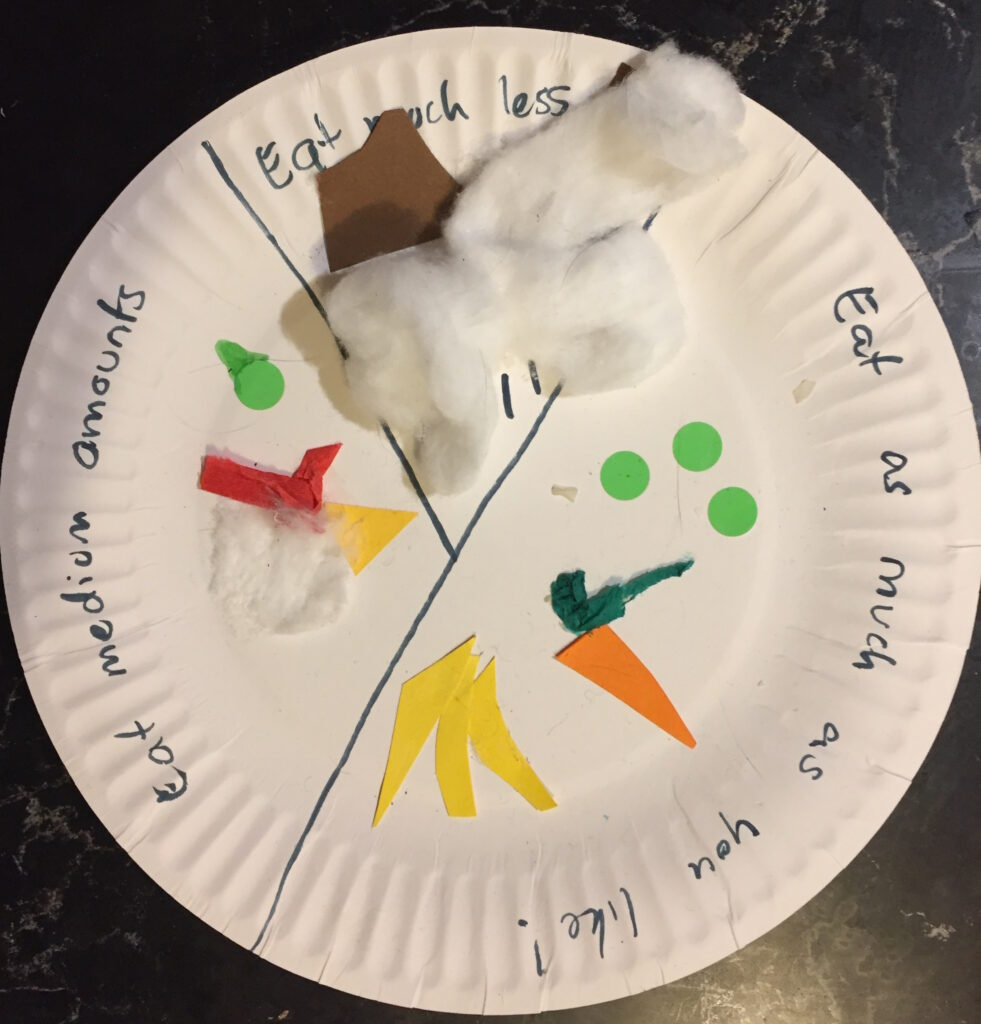 Kids church plate with different carbon impacts of food